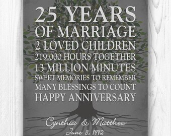 25th Anniversary Gift 25 Year Anniversary Gift 25th Wedding Anniversary Gift Personalized Silver Wedding Anniversary -DIGITAL PRINTABLE FILE