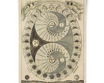 Vintage Moon Phases Map Reproduction including Les phases de la lune. Celestial chart Black and white astonomy astrology zodiac - CP412