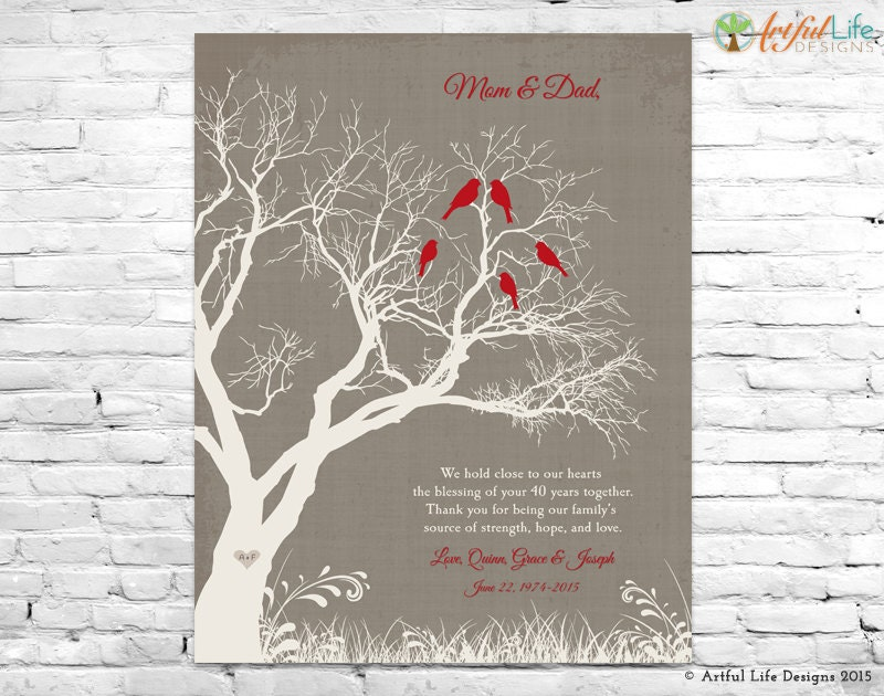40th Wedding Anniversary Gift Ideas Parents: 40th ANNIVERSARY GIFT Family Tree Wall Art 40th RUBY