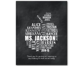 Customizable Teacher Appreciation Gift - Thank you for guiding us inspiring us and making us what we are today - Teacher Typography PRINT