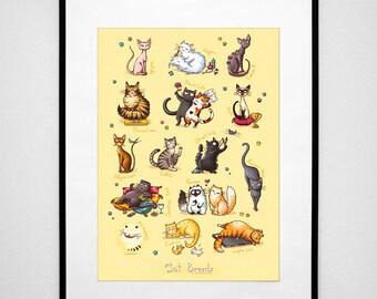 "Poster ""Cat Breeds"" A3"