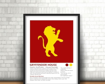 Gryffindor Harry Potter Inspired Art Print Design And House History