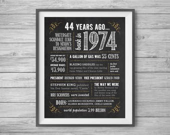 44th Birthday or Anniversary Chalk Sign, Printable 8x10 and 16x20, Party Supplies, 44 Years Ago in 1974, Instant Digital Download