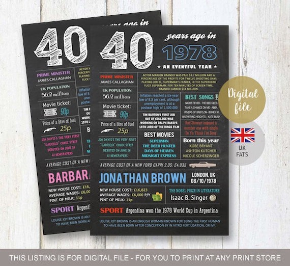Funny 40th Birthday Gifts Presents For: UK Fun Facts 1978 Personalized 40th Birthday Gift For Wife