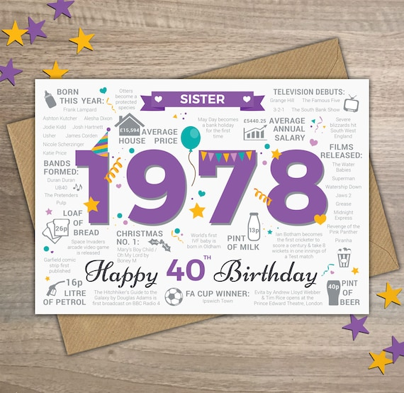 Happy 40th Birthday SISTER Greetings Card Born In 1978 Year
