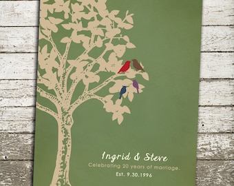 20th Anniversary Gift for Parents - Emerald Green Gift - Personalized Print with Birds in a Tree - Custom Art for Couples, Husband and Wife