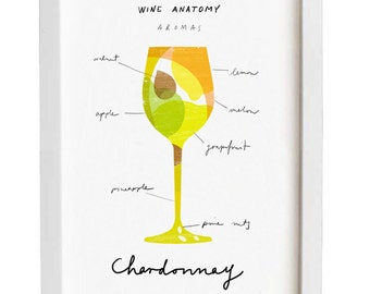 "Art for wine lovers - Wine Anatomy print - Chardonnay Illustration - 11""x15 - archival fine art giclée print"