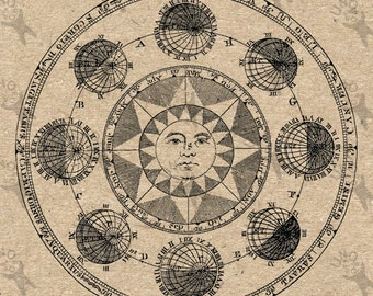 Antique image Astronomy Earth Sun Instant Download picture  printable Vintage clipart digital graphic  burlap, stickers, decor HQ 300dpi
