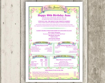 Personalised 80TH BIRTHDAY Gift 'Day You Were Born' History Certificate, Unique 80th Birthday Keepsake, Mum Dad Grandma Grandpa Nana Pa