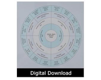 5 generation family tree chart