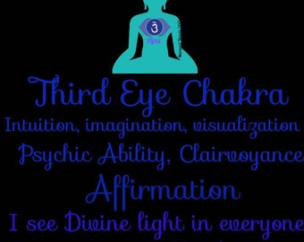 Third eye chakra candle, Affirmation Candle, Blessed/Dressed/Fixed candles, Yoga candle, meditation candle