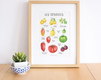 Kitchen art print, Red and yellow kitchen print, vegetable food print, Vegetable poster, vegetable art print,  tomato print, tomato chart