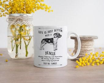 Beagle Mug ~ Perfect Gift can be personalised