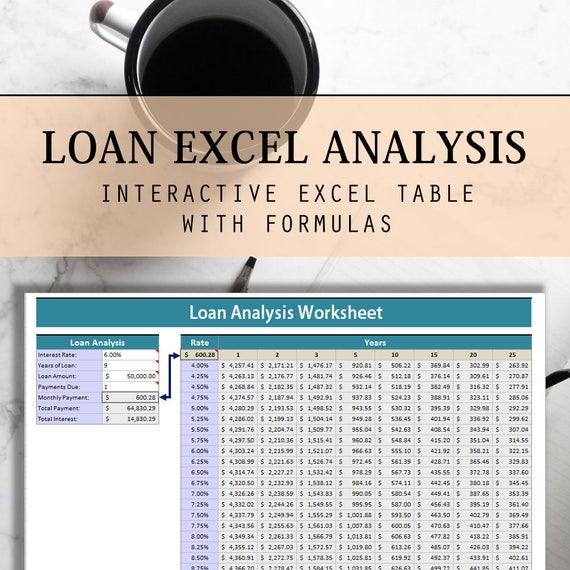 Analyse Arbeitsblatt Darlehen Interaktive Excel-Tabelle