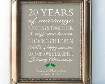 20 Year Anniversary Gift 20th Anniversary Art PRINTABLE Print Digital File Personalized Anniversary Gift Quick Gift DOWNLOAD Fast