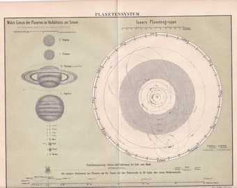 "Chromolithograph, ""Planetary system."""