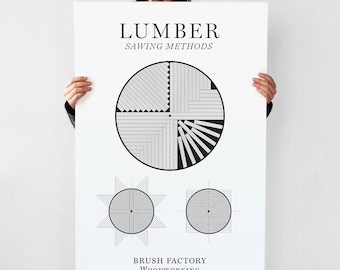 Graphic hand screen printed lumber reference poster gift for woodworkers and wood enthusiasts.