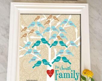family tree wall art, custom family tree, personalized family tree