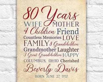 80th Birthday, 80 Years Old Birthday Gift for Mother, Grandmother, Nana, Great Aunt, Turning 80, Born 1938, Great Grandma Gifts | WF559
