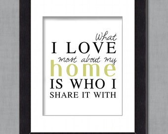 What I Love Most about my Home -  Typography Art Print