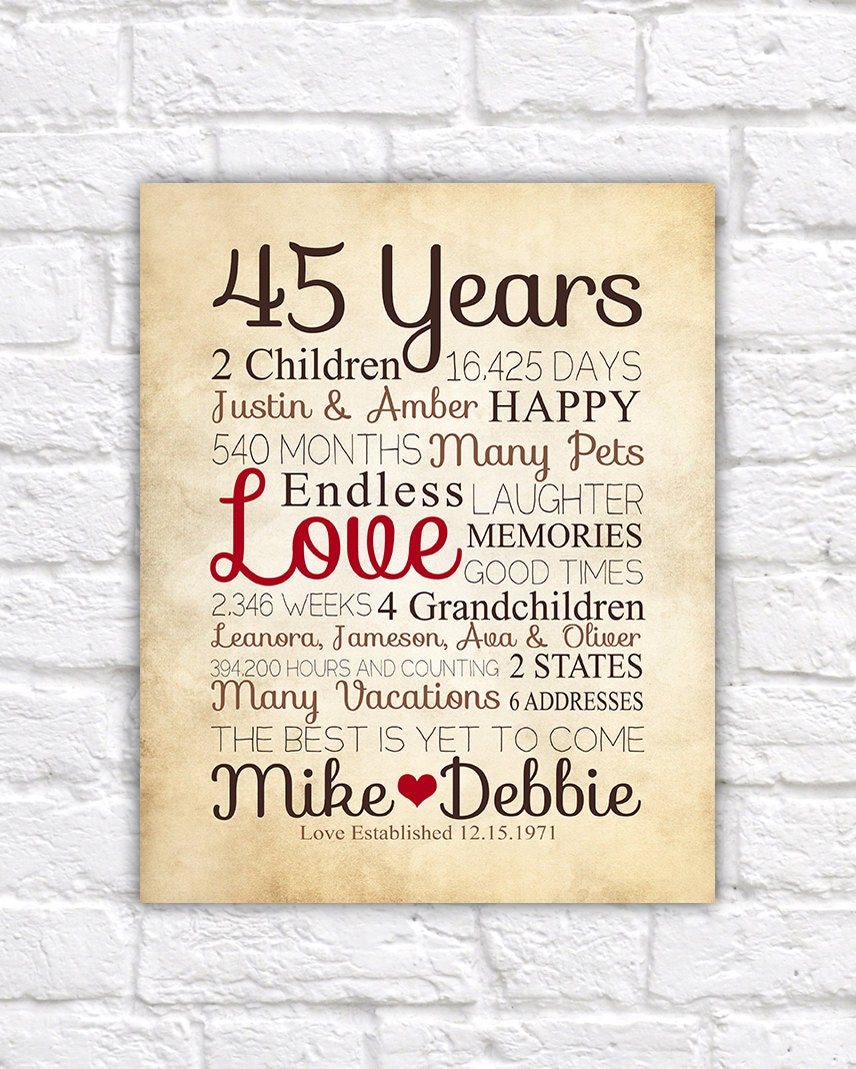 Anniversary Gift for Parents 45 Year Anniversary 45th Year