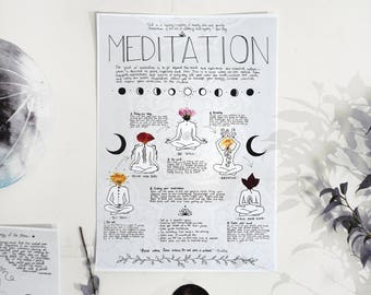 Meditation Poster, Law of Attraction