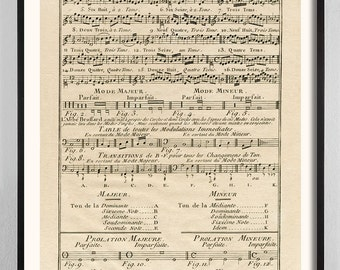 Music Lover, Music Score Print, Music wall art, gift for music lover, Music Theory, Antique Music Score, Classical Music, Music Notes, Decor