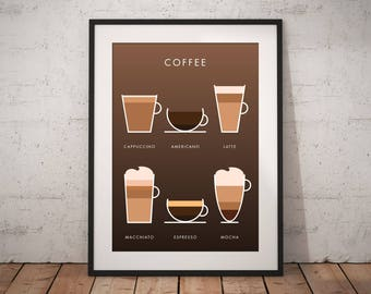 Coffee Print, Coffee Poster, Coffee Wall Art, Gift for Coffee Lover, Coffee Kitchen Print, Different Coffee Drinks Print, Coffee Artwork
