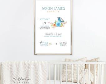 Art Print - Birth Poster, Blue Garden (W00032)