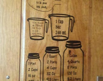 measurement decals-liquid and dry cups