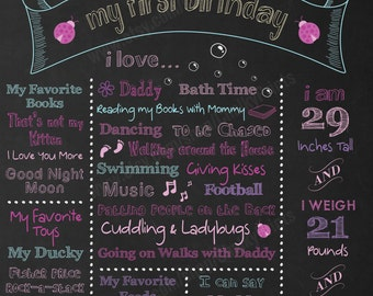 First Birthday Chalkboard Sign - Personalized & Printable - 1st Birthday Chalkboard Poster - Milestone Chalkboard