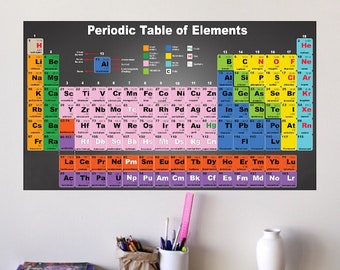 Periodic table etsy periodic table of elements wall decal science room removable intelligent wall vinyl wall decal chemistry wall urtaz Choice Image