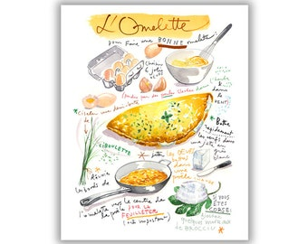 French omelette recipe print, Kitchen art, Food illustration, Watercolor illustrated recipe, Food painting, Kitchen wall decor, French food