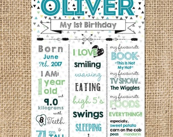 Wild One 1st First Birthday Board Poster