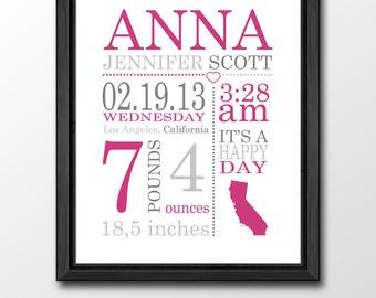 Best Baby Girl Gift, Birth Stats for Girls, Baby Wall Art Girl, Baby Birth Canvas, Birth Announcement Wall Art, Baby Stats Subway Art Girl