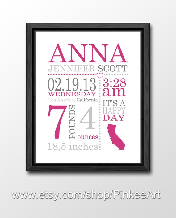 Best baby girl gift birth stats for girls baby wall art negle Image collections