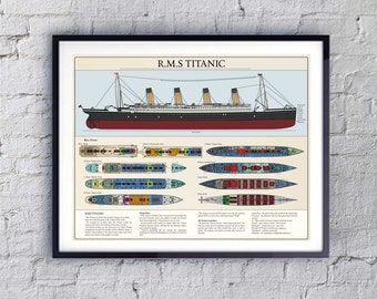 Titanic blueprints etsy titanic poster ship blueprint rms titanic print industrial home decor boys boat malvernweather Image collections