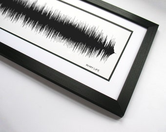 """Sound Wave Song - """"In My Life"""" : Song Wall Art Print, Canvas Design, Framed Print, Sound Wave"""