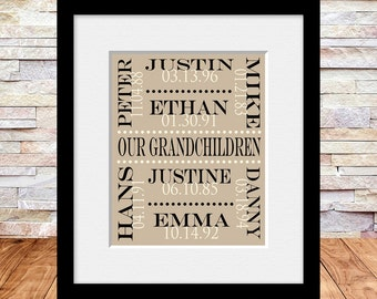 Grandchildren's Names and Birthdate Wall Print, Our Grandchildren Print, Grandparent Special Occasion Gift, Grandparent Gift, Christmas Gift