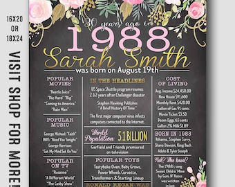 30th Birthday Sign for her -  30 years ago back in 1988 sign - 30th birthday for her -  Customized birthday sign - 30th birthday printable