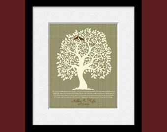 Keepsake Gift for Couple's Parents, Thank You Gift, Parent's Gift, Thank You Poem, Wall Print for Parents, Wedding Day Memento Print