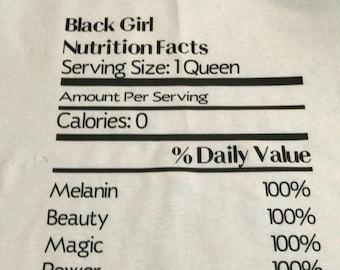 Black Girl Ingredients