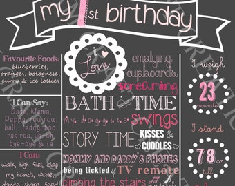 Chalkboard Birthday