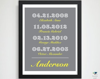 Anniversary Present for Parents Mom Dad Husband / Grandfather's / Mother's Day Gift / Important Personalized Date Art / Family Birth Dates