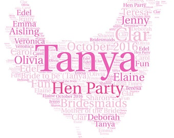 Personalised Hen Party  Word  Art picture