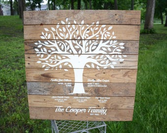 Family Tree Sign, Farmhouse Sign, Family Name Sign, Family Tree Sign, Established sign, barn wood sign, Family Tree, Established signage