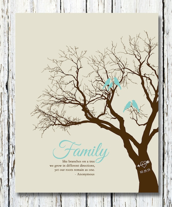 Items similar to Gift for GRANDPARENTS - Christmas Gift ...