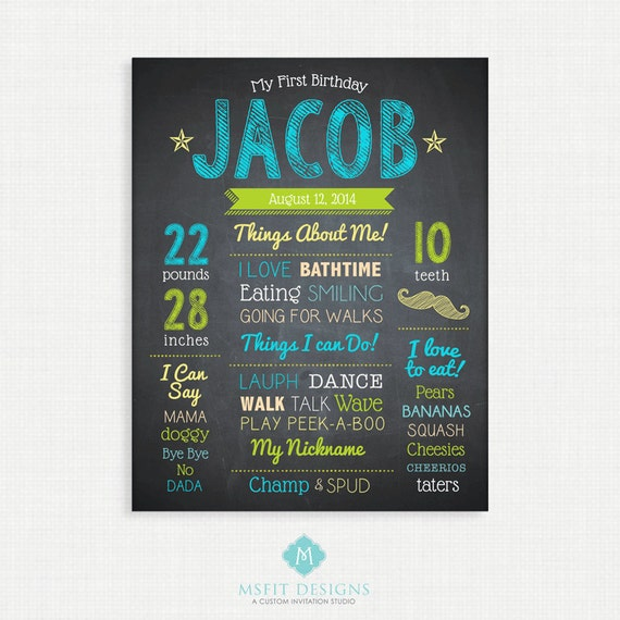 First Birthday Chalkboard Sign - 11x14 Personalized & Printable - Birthday Chalkboard Poster - Custom Birthday Sign