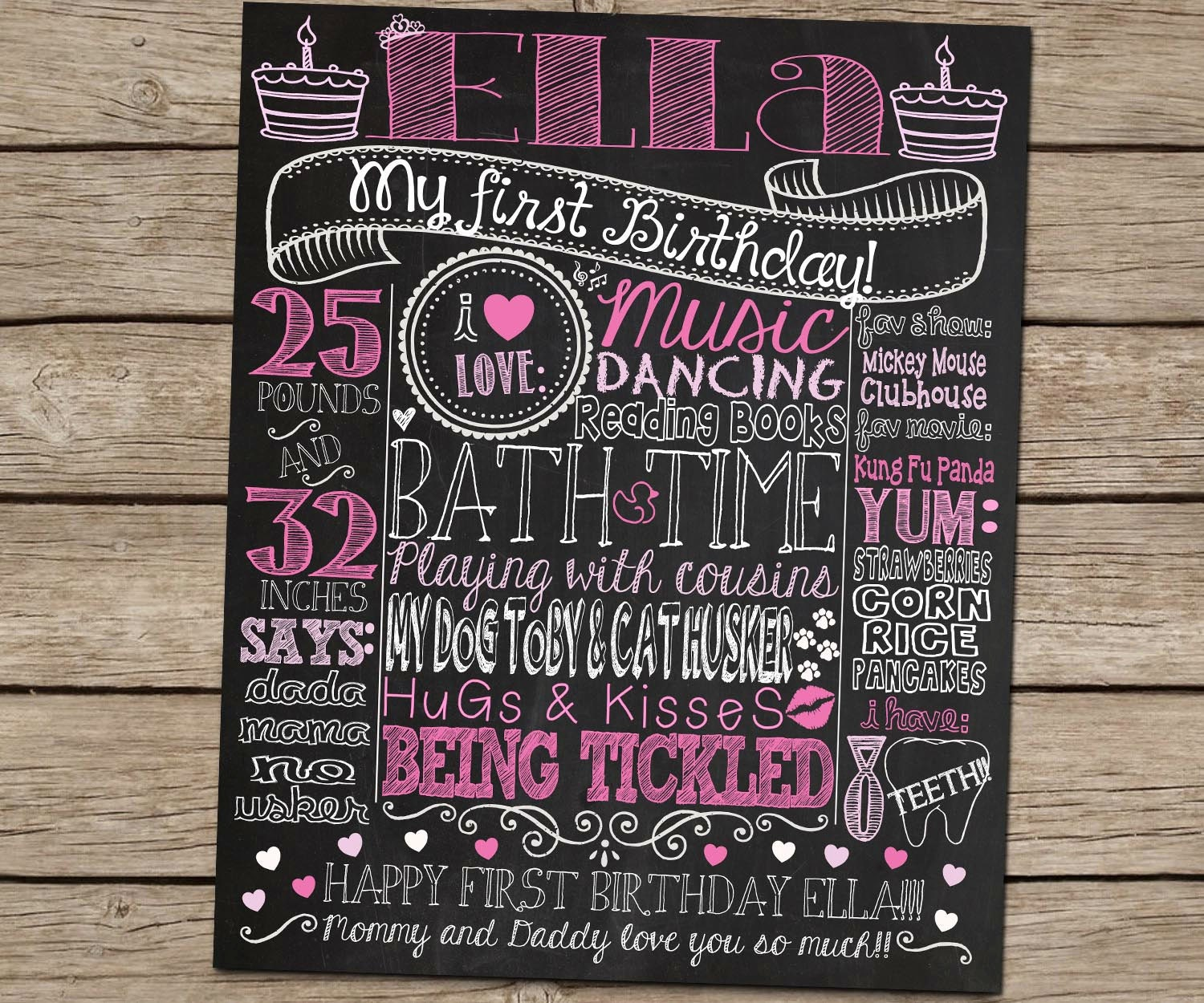 First Birthday Chalkboard Poster Sign For Birthday Parties