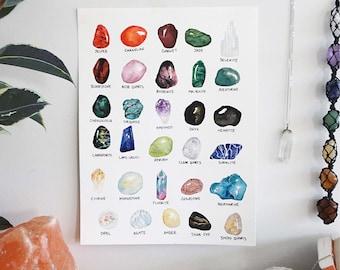 Crystal Chart, Mineral Art, Gem Art